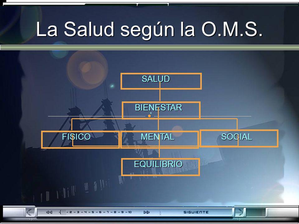 La Salud según la O.M.S. SALUD BIENESTAR MENTALFISICOSOCIAL EQUILIBRIO