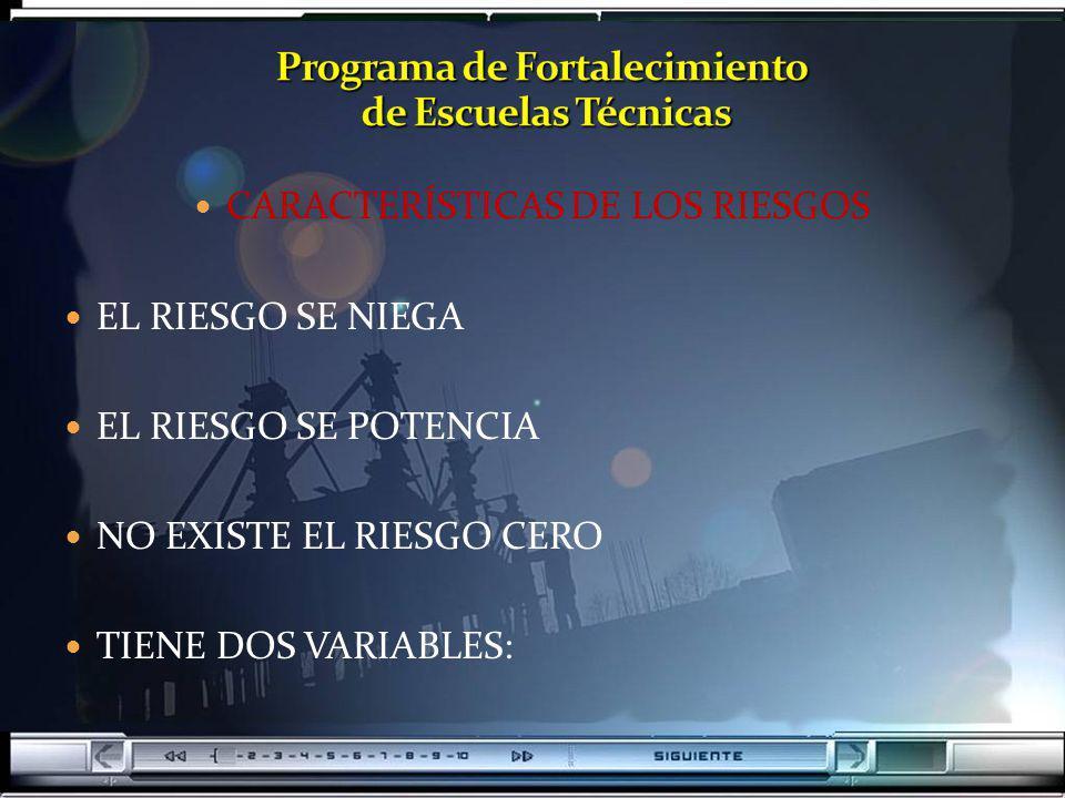 CARACTERÍSTICAS DE LOS RIESGOS EL RIESGO SE NIEGA EL RIESGO SE POTENCIA NO EXISTE EL RIESGO CERO TIENE DOS VARIABLES: