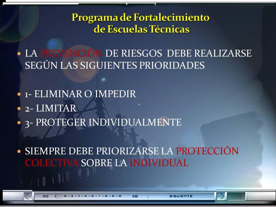 LA PREVENCIÓN DE RIESGOS DEBE REALIZARSE SEGÚN LAS SIGUIENTES PRIORIDADES 1- ELIMINAR O IMPEDIR 2- LIMITAR 3- PROTEGER INDIVIDUALMENTE SIEMPRE DEBE PR