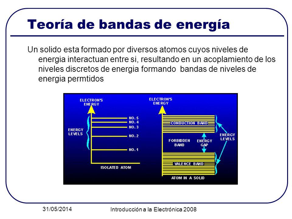 31/05/2014 Introducción a la Electrónica 2008 Teoría de bandas de energía Un solido esta formado por diversos atomos cuyos niveles de energia interact
