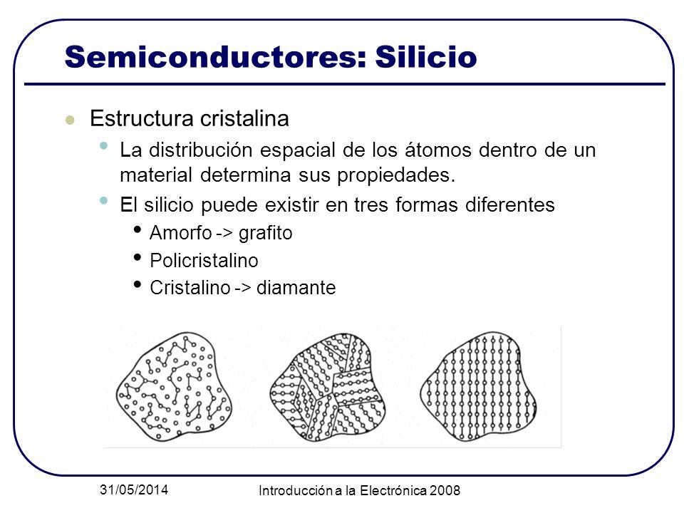 31/05/2014 Introducción a la Electrónica 2008 Semiconductores: Silicio Estructura cristalina La distribución espacial de los átomos dentro de un mater