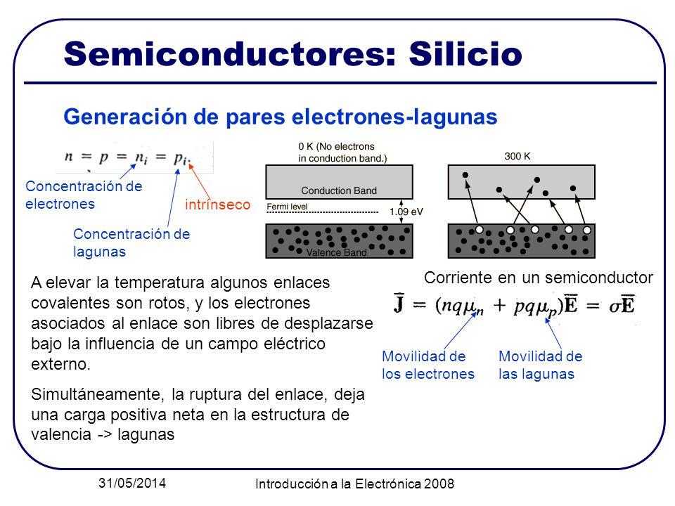 31/05/2014 Introducción a la Electrónica 2008 Semiconductores: Silicio Generación de pares electrones-lagunas A elevar la temperatura algunos enlaces