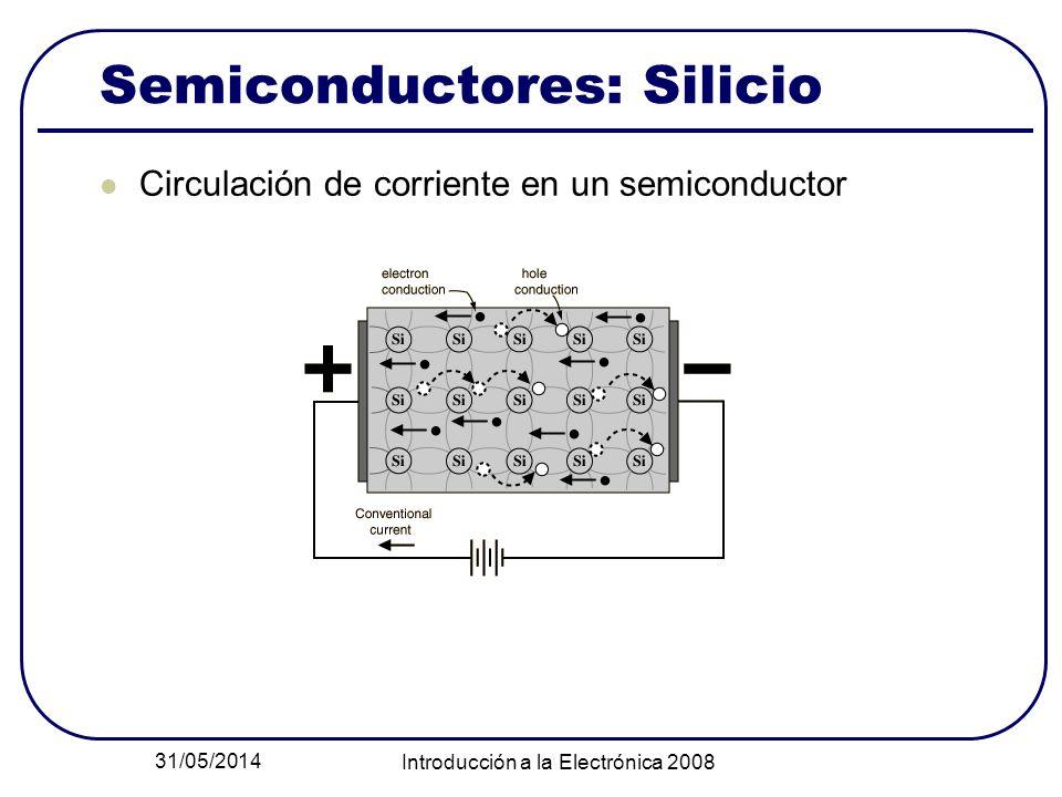 31/05/2014 Introducción a la Electrónica 2008 Semiconductores: Silicio Circulación de corriente en un semiconductor
