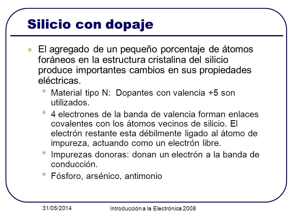 31/05/2014 Introducción a la Electrónica 2008 Silicio con dopaje El agregado de un pequeño porcentaje de átomos foráneos en la estructura cristalina d