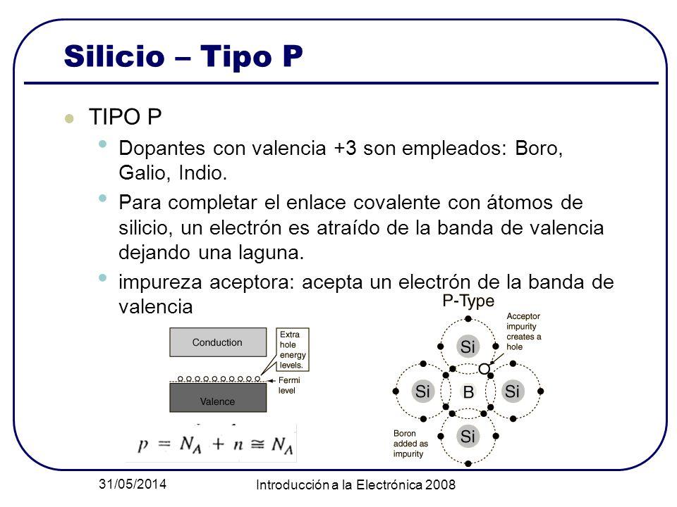 31/05/2014 Introducción a la Electrónica 2008 Silicio – Tipo P TIPO P Dopantes con valencia +3 son empleados: Boro, Galio, Indio. Para completar el en