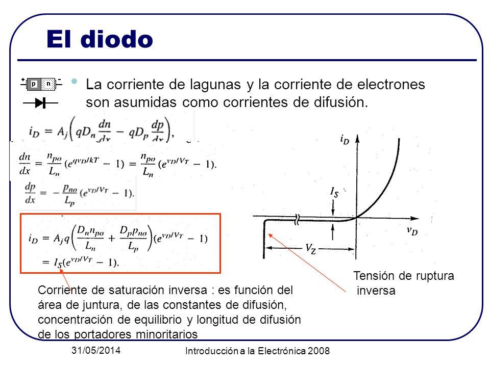 31/05/2014 Introducción a la Electrónica 2008 El diodo La corriente de lagunas y la corriente de electrones son asumidas como corrientes de difusión.