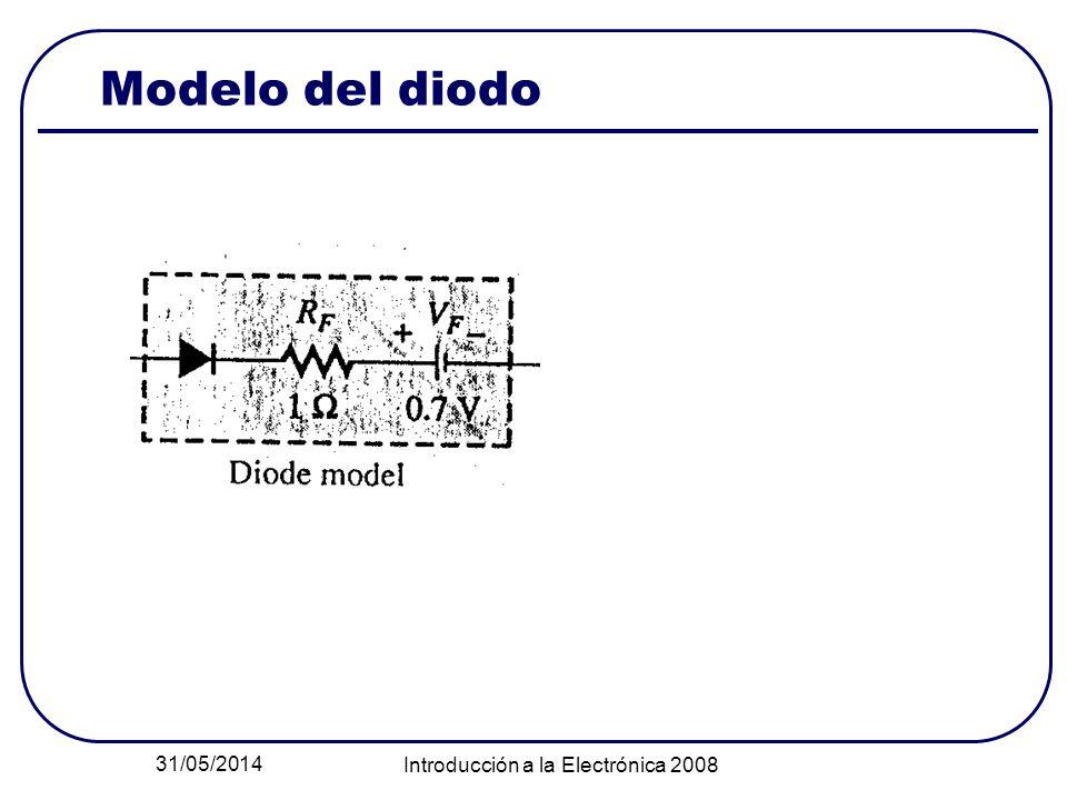 31/05/2014 Introducción a la Electrónica 2008 Modelo del diodo