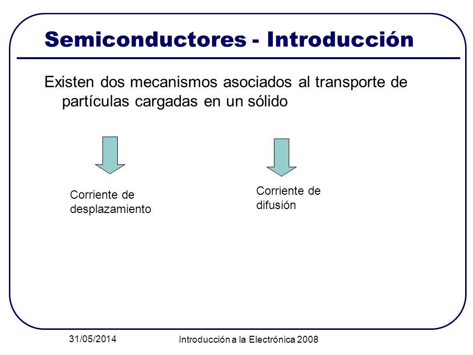 31/05/2014 Introducción a la Electrónica 2008 Semiconductores - Introducción Existen dos mecanismos asociados al transporte de partículas cargadas en
