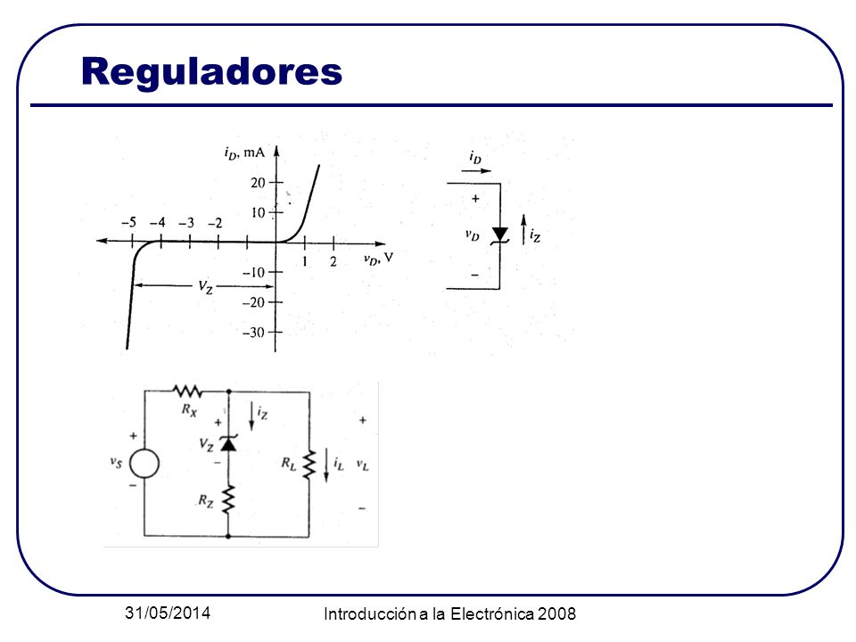 31/05/2014 Introducción a la Electrónica 2008 Reguladores