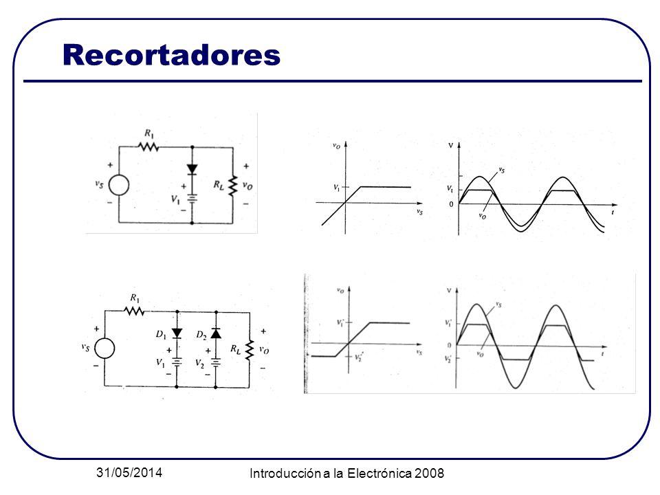 31/05/2014 Introducción a la Electrónica 2008 Recortadores