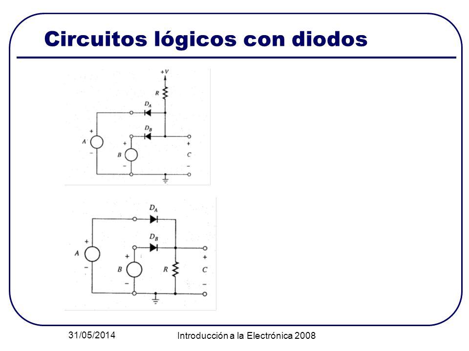 31/05/2014 Introducción a la Electrónica 2008 Circuitos lógicos con diodos