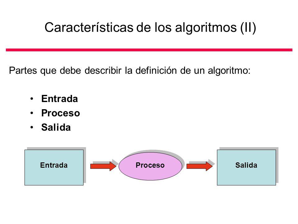 Características de los algoritmos (II) Entrada Proceso Salida Partes que debe describir la definición de un algoritmo: EntradaSalidaProceso