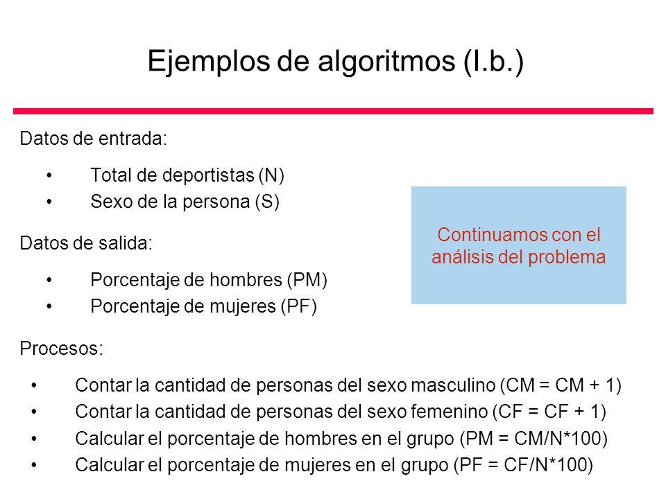 Ejemplos de algoritmos (I.b.) Datos de entrada: Total de deportistas (N) Sexo de la persona (S) Datos de salida: Porcentaje de hombres (PM) Porcentaje de mujeres (PF) Procesos: Contar la cantidad de personas del sexo masculino (CM = CM + 1) Contar la cantidad de personas del sexo femenino (CF = CF + 1) Calcular el porcentaje de hombres en el grupo (PM = CM/N*100) Calcular el porcentaje de mujeres en el grupo (PF = CF/N*100) Continuamos con el análisis del problema