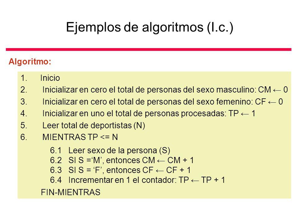 Ejemplos de algoritmos (I.c.) Algoritmo: 1.Inicio 2.