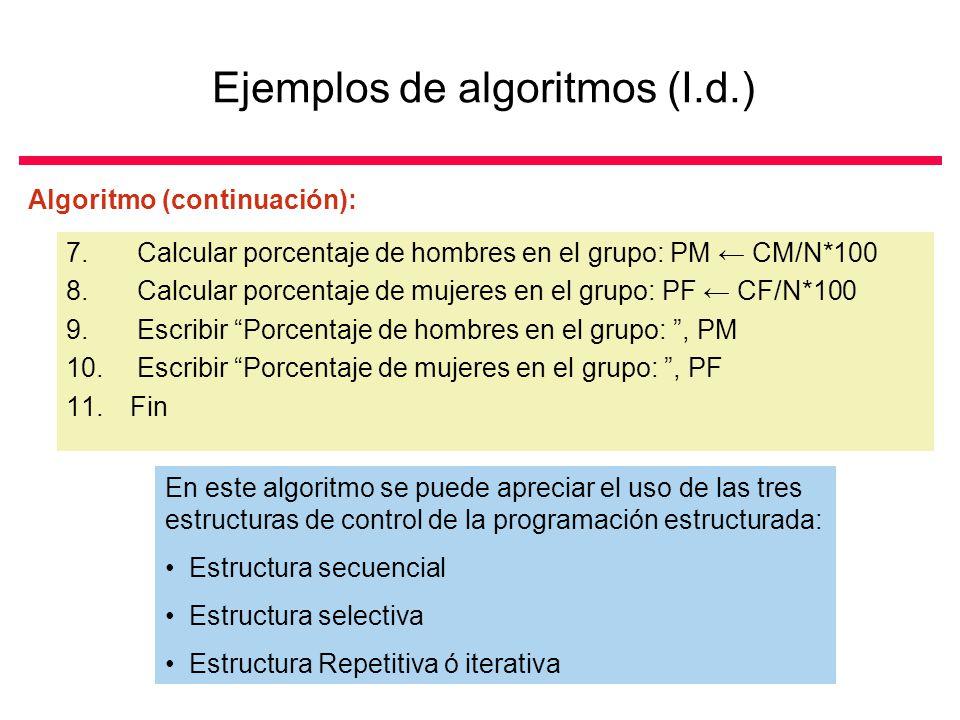 Ejemplos de algoritmos (I.d.) Algoritmo (continuación): 7.