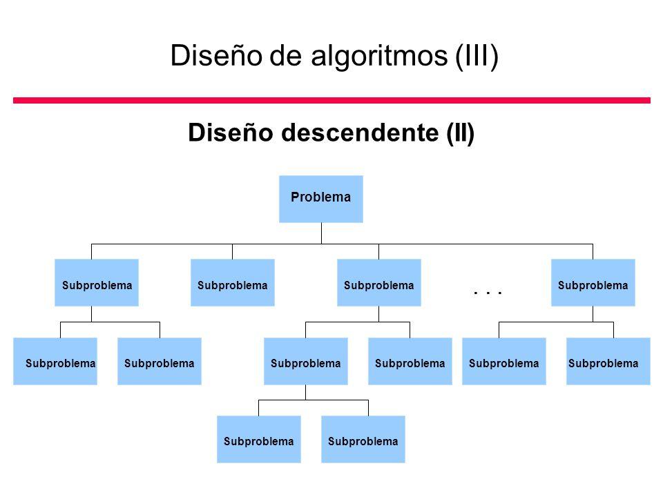 Diseño de algoritmos (III) Diseño descendente (II)... Problema Subproblema