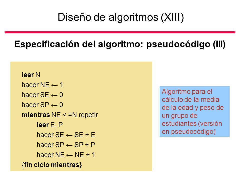 Diseño de algoritmos (XIII) Especificación del algoritmo: pseudocódigo (III) leer N hacer NE 1 hacer SE 0 hacer SP 0 mientras NE < =N repetir leer E, P hacer SE SE + E hacer SP SP + P hacer NE NE + 1 {fin ciclo mientras} Algoritmo para el cálculo de la media de la edad y peso de un grupo de estudiantes (versión en pseudocódigo)