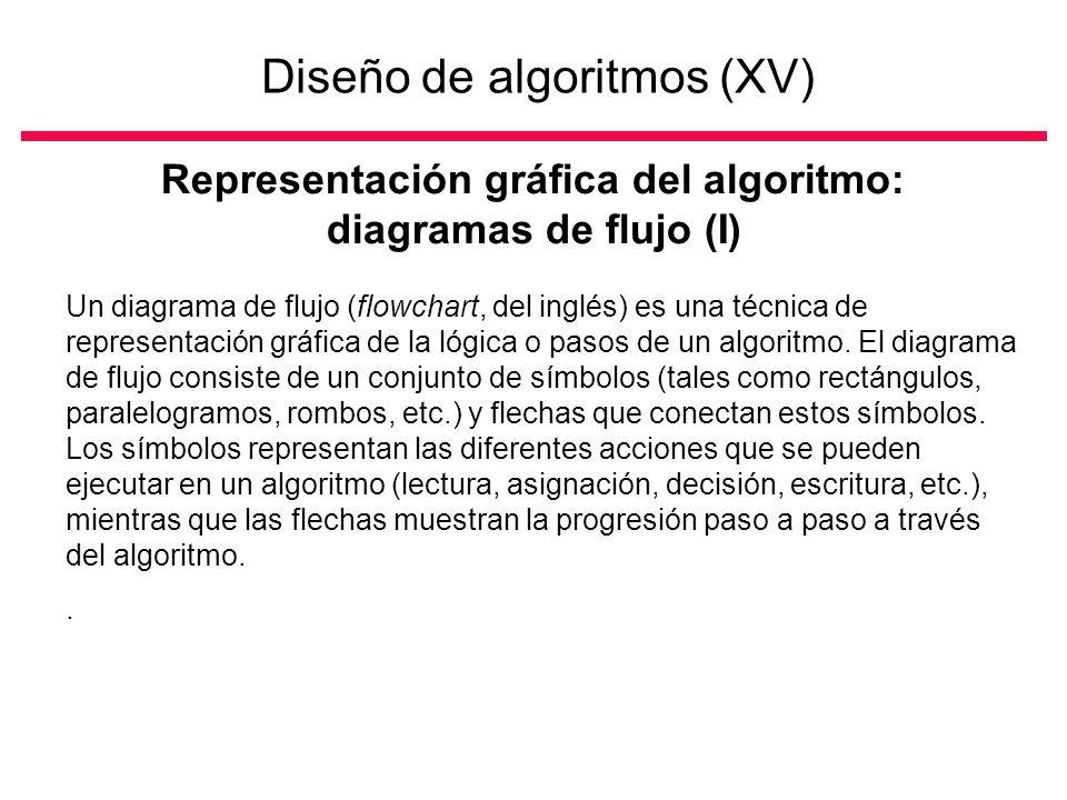 Diseño de algoritmos (XV) Representación gráfica del algoritmo: diagramas de flujo (I) Un diagrama de flujo (flowchart, del inglés) es una técnica de representación gráfica de la lógica o pasos de un algoritmo.