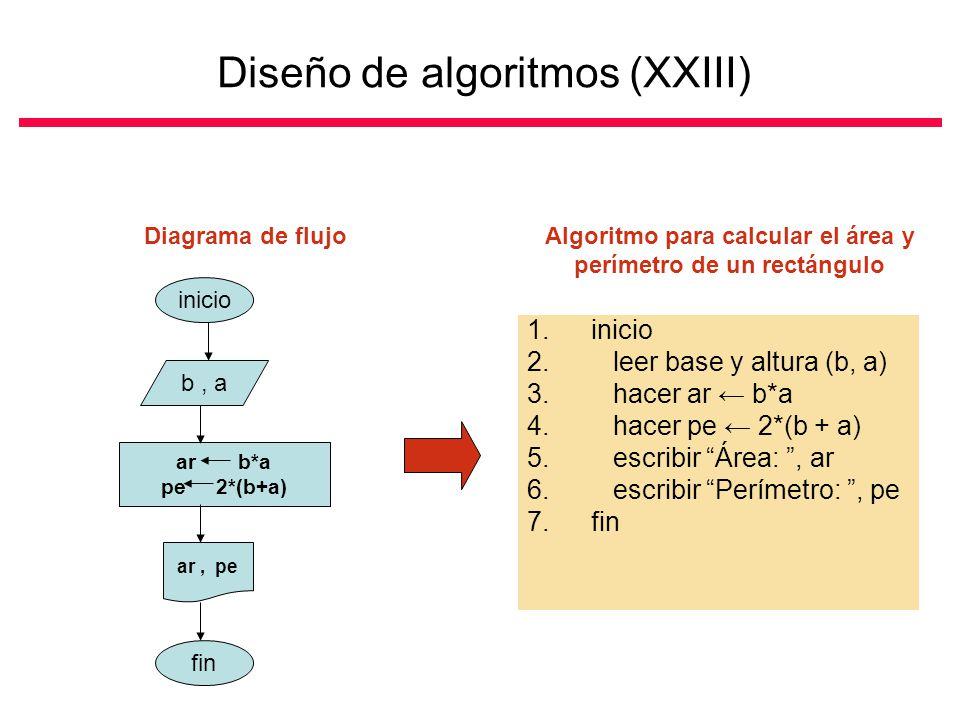 Diseño de algoritmos (XXIII) 1.inicio 2.leer base y altura (b, a) 3.