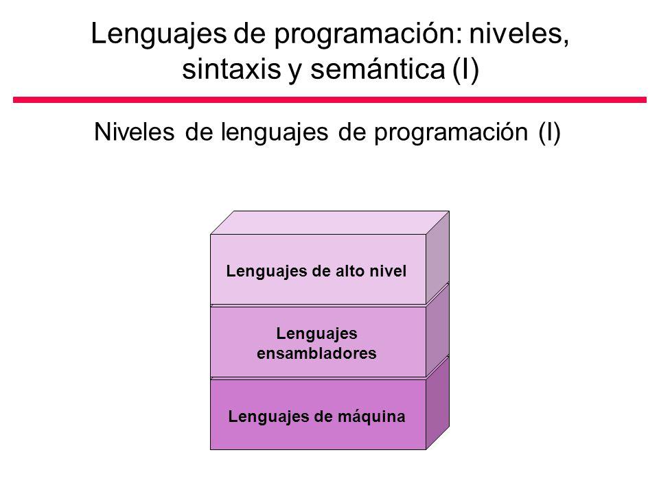 Lenguajes de programación: niveles, sintaxis y semántica (I) Niveles de lenguajes de programación (I) Lenguajes de máquina Lenguajes ensambladores Lenguajes de alto nivel Lenguajes de máquina Lenguajes ensambladores Lenguajes de alto nivel