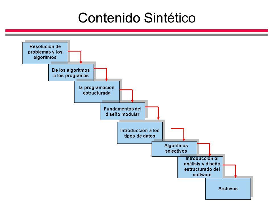 Contenido Sintético Resolución de problemas y los algoritmos De los algoritmos a los programas la programación estructurada Fundamentos del diseño modular Algoritmos selectivos Archivos Introducción a los tipos de datos Introducción al análisis y diseño estructurado del software