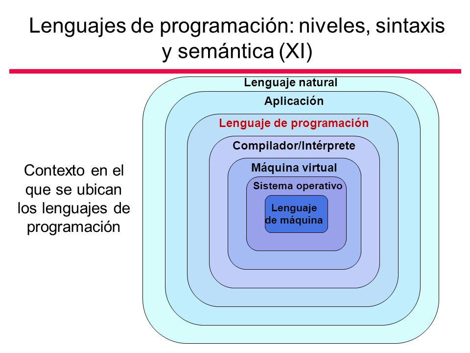 Lenguajes de programación: niveles, sintaxis y semántica (XI) Contexto en el que se ubican los lenguajes de programación Lenguaje natural Aplicación Lenguaje de programación Compilador/Intérprete Máquina virtual Sistema operativo Lenguaje de máquina