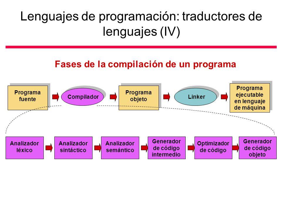 Lenguajes de programación: traductores de lenguajes (IV) Fases de la compilación de un programa Programa fuente Compilador Programa objeto Linker Programa ejecutable en lenguaje de máquina Analizador léxico Analizador sintáctico Analizador semántico Generador de código intermedio Optimizador de código Generador de código objeto