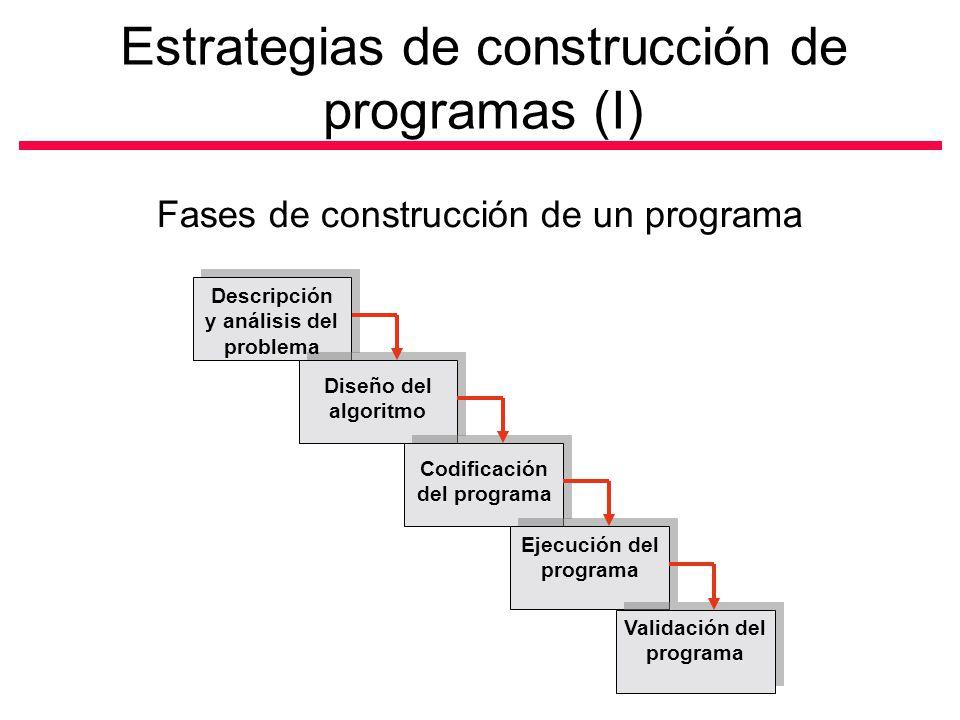 Estrategias de construcción de programas (I) Fases de construcción de un programa Descripción y análisis del problema Diseño del algoritmo Codificación del programa Ejecución del programa Validación del programa