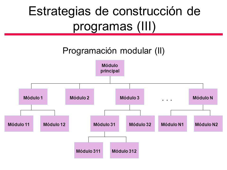 Estrategias de construcción de programas (III) Programación modular (II)...