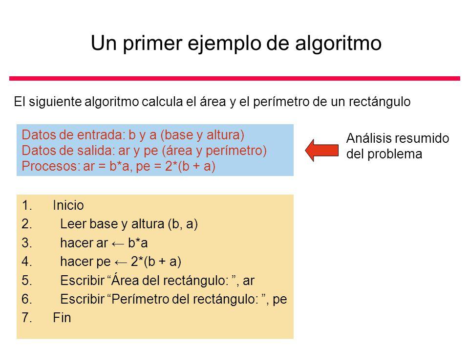 Un primer ejemplo de algoritmo El siguiente algoritmo calcula el área y el perímetro de un rectángulo 1.Inicio 2.