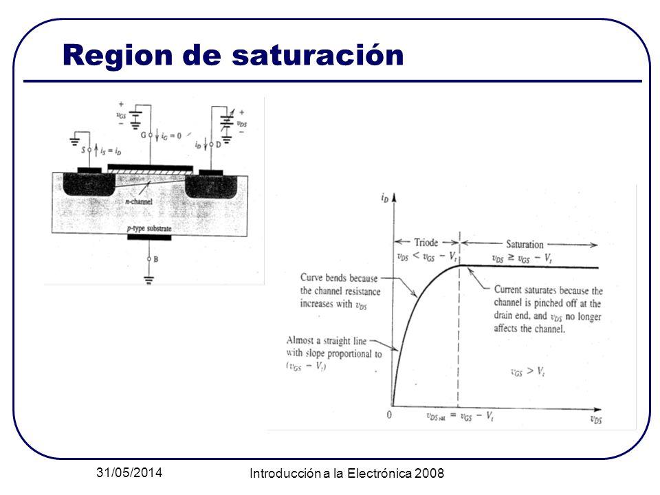 31/05/2014 Introducción a la Electrónica 2008 Region de saturación