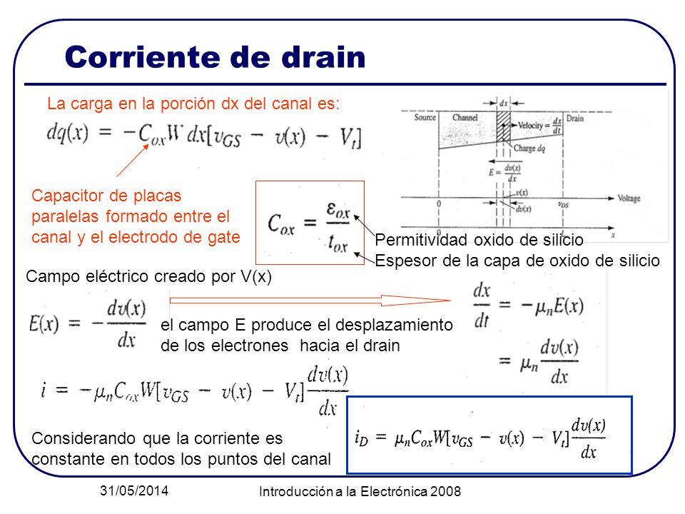 31/05/2014 Introducción a la Electrónica 2008 Corriente de drain La carga en la porción dx del canal es: Capacitor de placas paralelas formado entre el canal y el electrodo de gate Permitividad oxido de silicio Espesor de la capa de oxido de silicio Campo eléctrico creado por V(x) el campo E produce el desplazamiento de los electrones hacia el drain Considerando que la corriente es constante en todos los puntos del canal