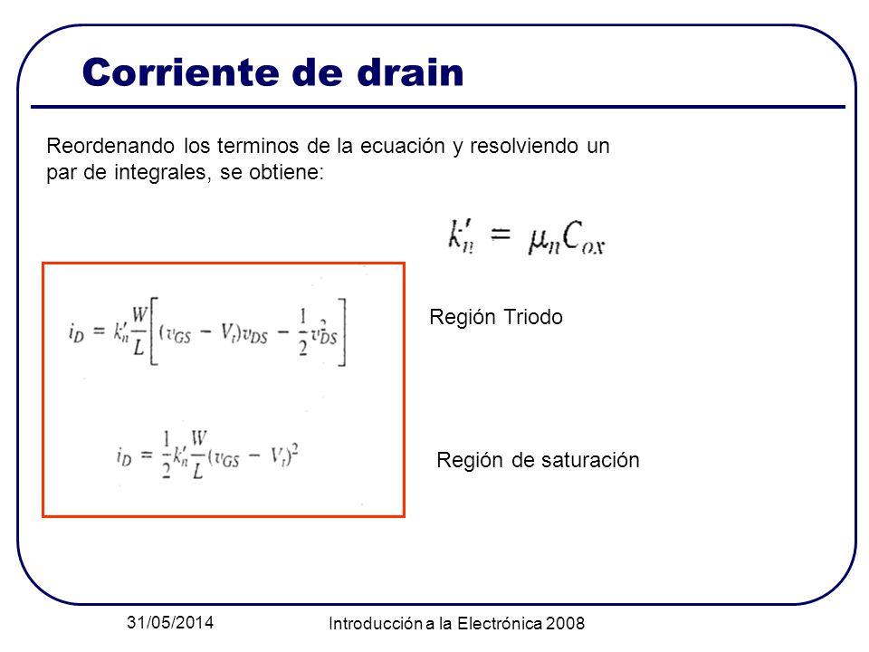 31/05/2014 Introducción a la Electrónica 2008 Corriente de drain Región Triodo Región de saturación Reordenando los terminos de la ecuación y resolviendo un par de integrales, se obtiene: