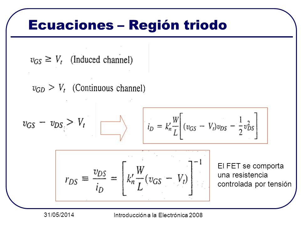 31/05/2014 Introducción a la Electrónica 2008 Ecuaciones – Región triodo El FET se comporta una resistencia controlada por tensión
