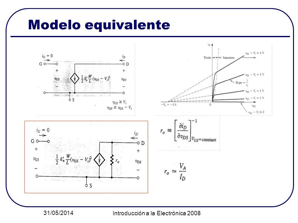 31/05/2014 Introducción a la Electrónica 2008 Modelo equivalente