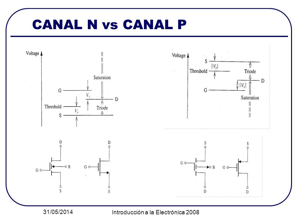 31/05/2014 Introducción a la Electrónica 2008 CANAL N vs CANAL P