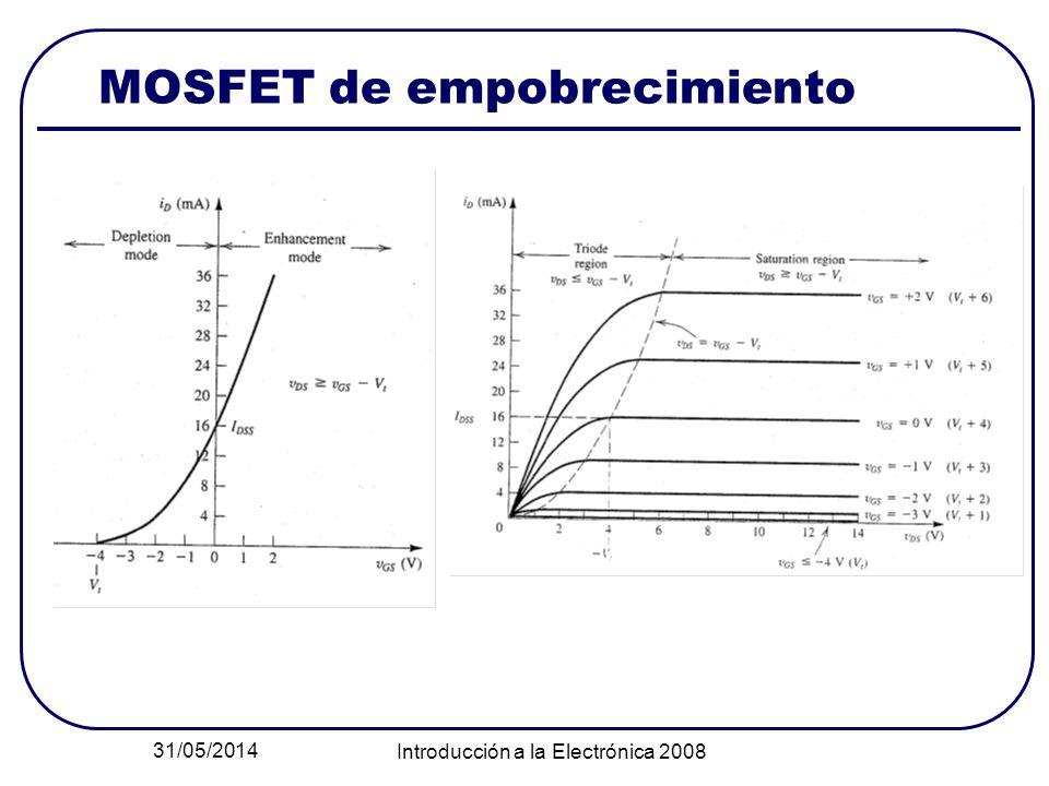 31/05/2014 Introducción a la Electrónica 2008 MOSFET de empobrecimiento