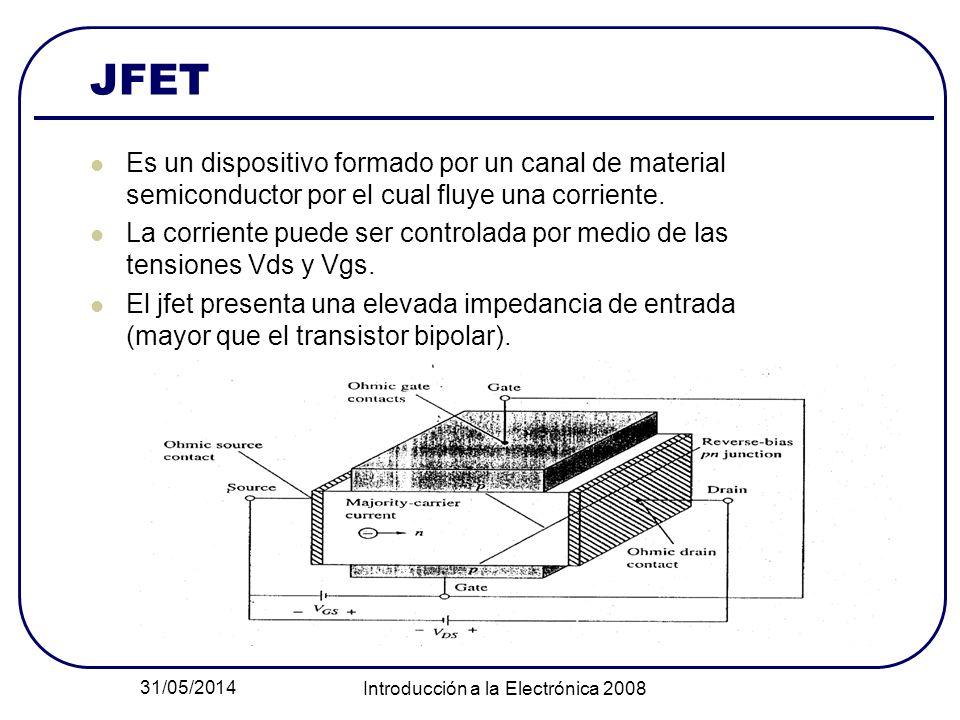 31/05/2014 Introducción a la Electrónica 2008 JFET Es un dispositivo formado por un canal de material semiconductor por el cual fluye una corriente.