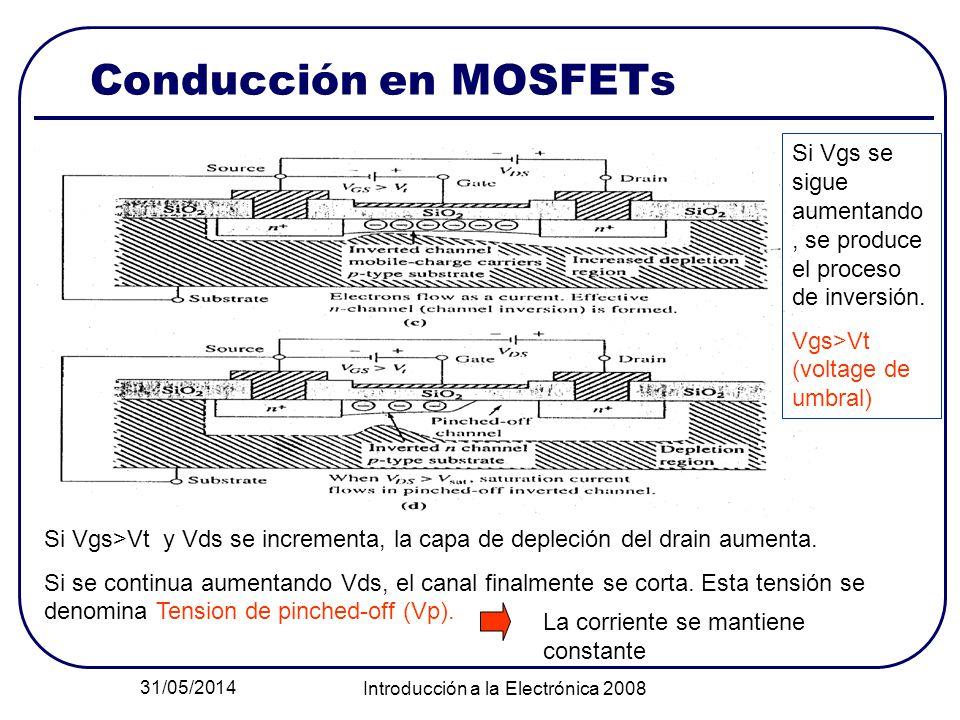 31/05/2014 Introducción a la Electrónica 2008 Conducción en MOSFETs Si Vgs se sigue aumentando, se produce el proceso de inversión. Vgs>Vt (voltage de