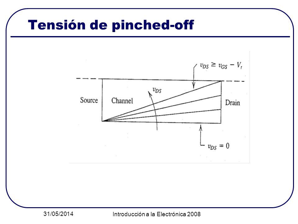 31/05/2014 Introducción a la Electrónica 2008 Tensión de pinched-off