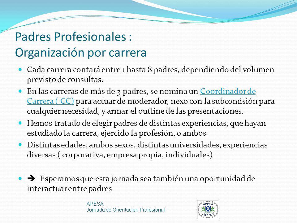 Padres Profesionales : Organización por carrera Cada carrera contará entre 1 hasta 8 padres, dependiendo del volumen previsto de consultas. En las car