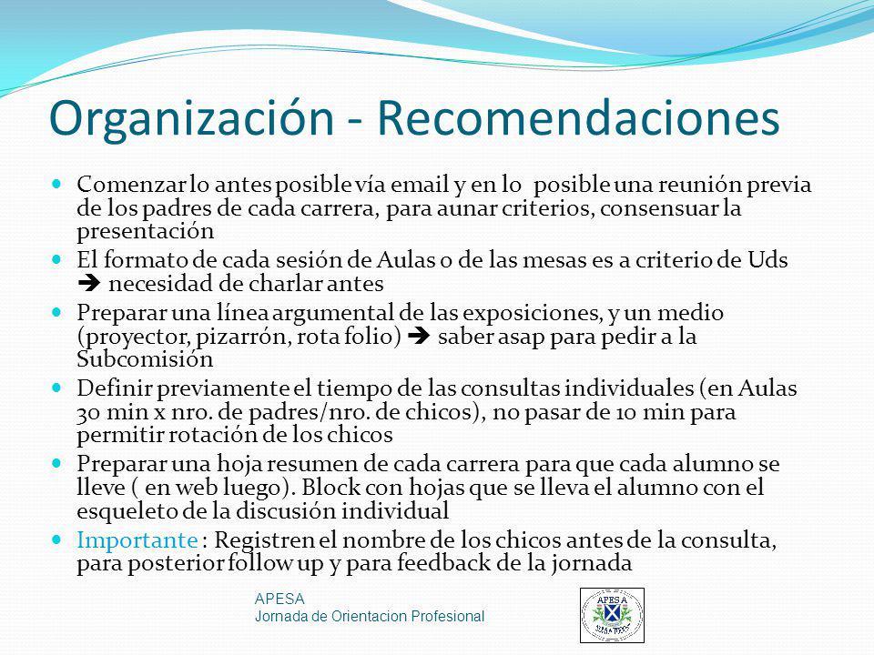 Organización - Recomendaciones Comenzar lo antes posible vía email y en lo posible una reunión previa de los padres de cada carrera, para aunar criter