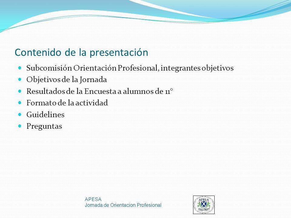 Contenido de la presentación Subcomisión Orientación Profesional, integrantes objetivos Objetivos de la Jornada Resultados de la Encuesta a alumnos de