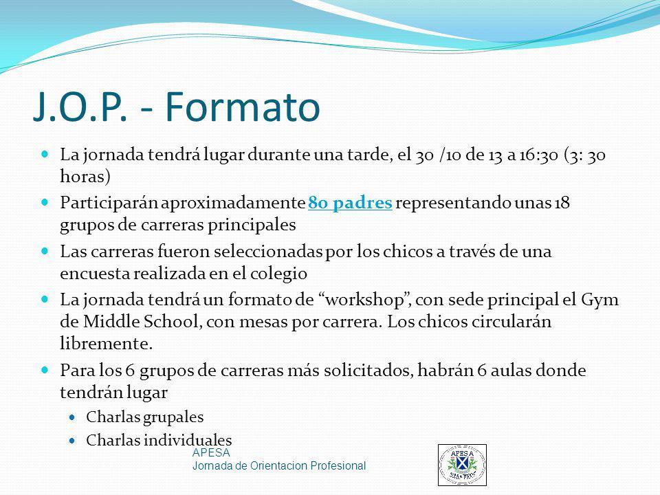 J.O.P. - Formato La jornada tendrá lugar durante una tarde, el 30 /10 de 13 a 16:30 (3: 30 horas) Participarán aproximadamente 80 padres representando