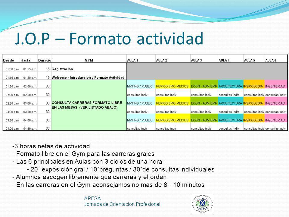 J.O.P – Formato actividad APESA Jornada de Orientacion Profesional -3 horas netas de actividad - Formato libre en el Gym para las carreras grales - La