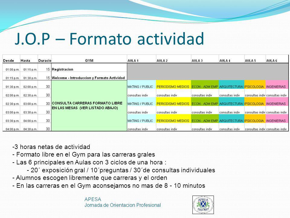 J.O.P – Carreras – encuesta. APESA Jornada de Orientacion Profesional