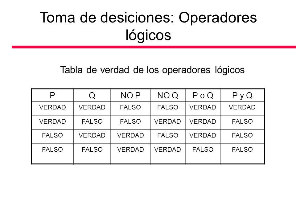 Toma de desiciones: Operadores lógicos Tabla de verdad de los operadores lógicos PQNO PNO QP o QP y Q VERDAD FALSO VERDAD FALSO VERDAD FALSO VERDAD FALSOVERDADFALSO VERDAD FALSO