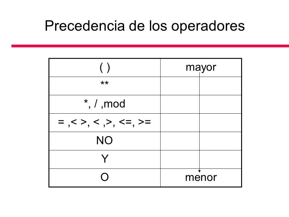 Precedencia de los operadores ( )mayor ** *, /,mod =,,, = NO Y Omenor