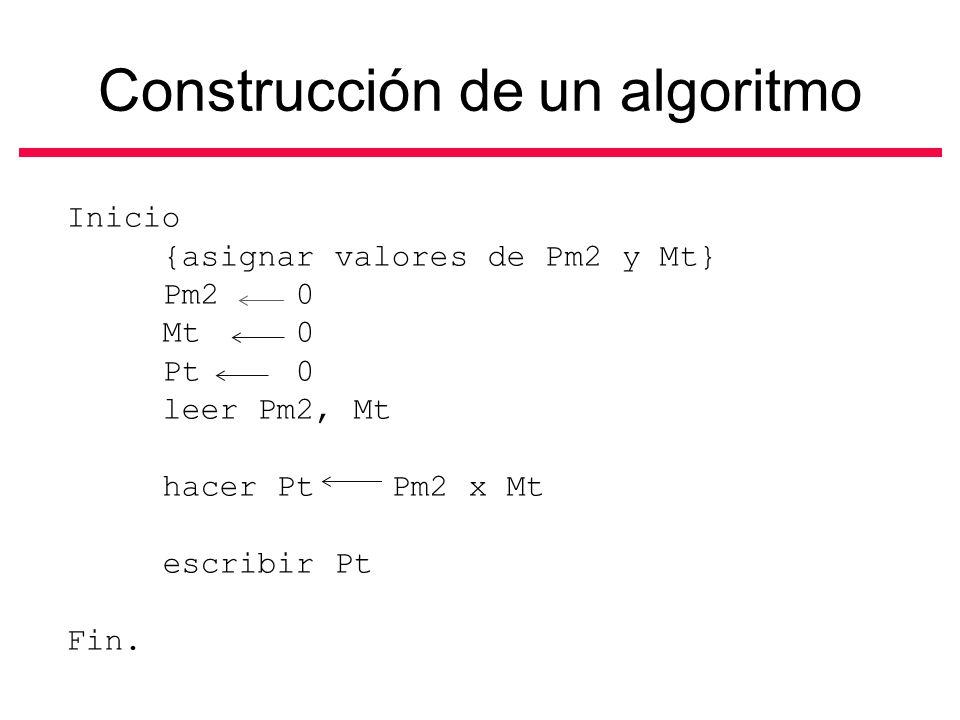 Construcción de un algoritmo Inicio {asignar valores de Pm2 y Mt} Pm2 0 Mt 0 Pt 0 leer Pm2, Mt hacer Pt Pm2 x Mt escribir Pt Fin.