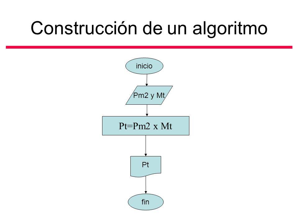 Construcción de un algoritmo Pt=Pm2 x Mt Pm2 y Mt Pt inicio fin